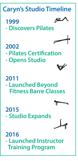 About Beyond Fitness Pilates and Barre Studio